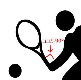 テニスボレー角度