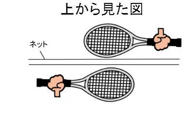 ボレー練習法2